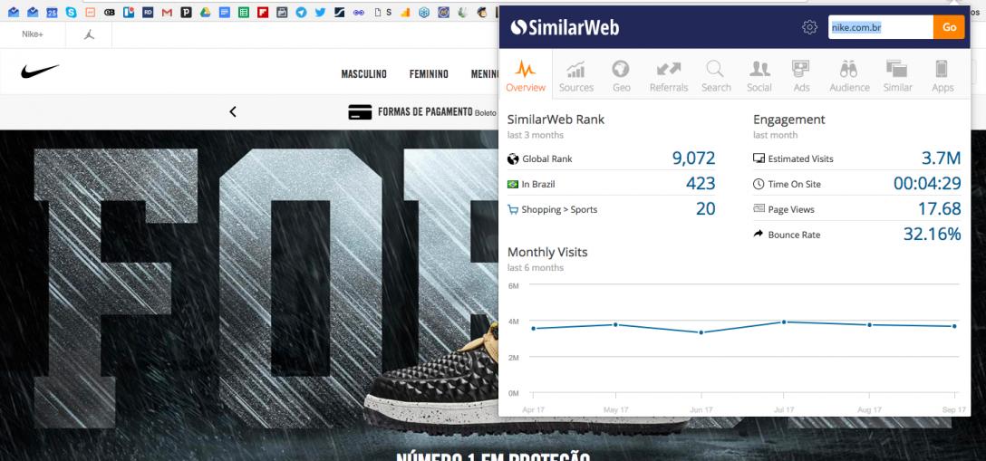 Analisando o site da Nike com Similar Web