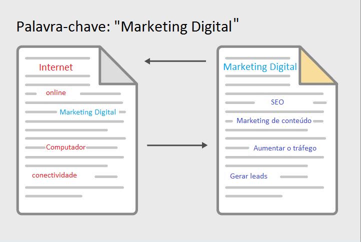 tendencias-de-seo-marketing-digital